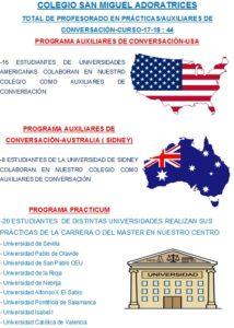 AUXILIARES DE CONVERSACIÓN-PROFESORADO EN PRÁCTICAS